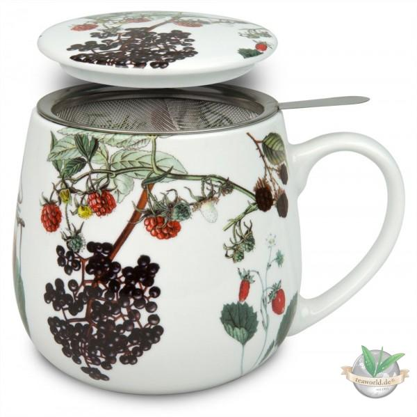 Tea for you - Früchte